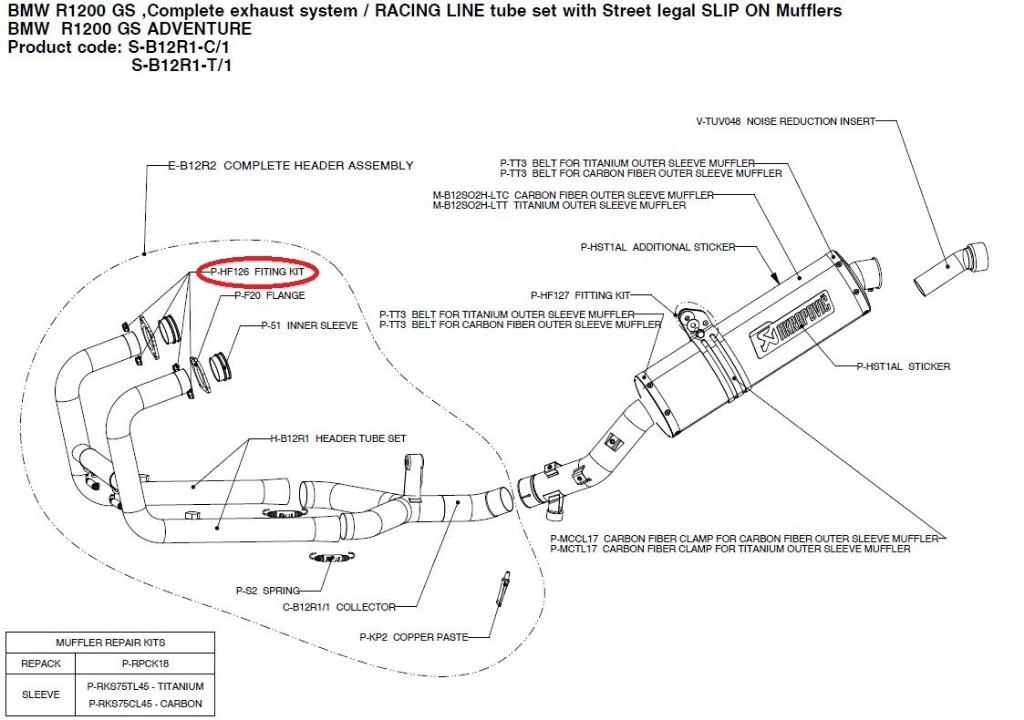 【リペアパーツ】P-HF126 fiting kit