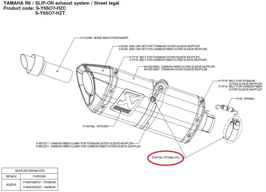 【リペアパーツ】P-HF182 fitting kit