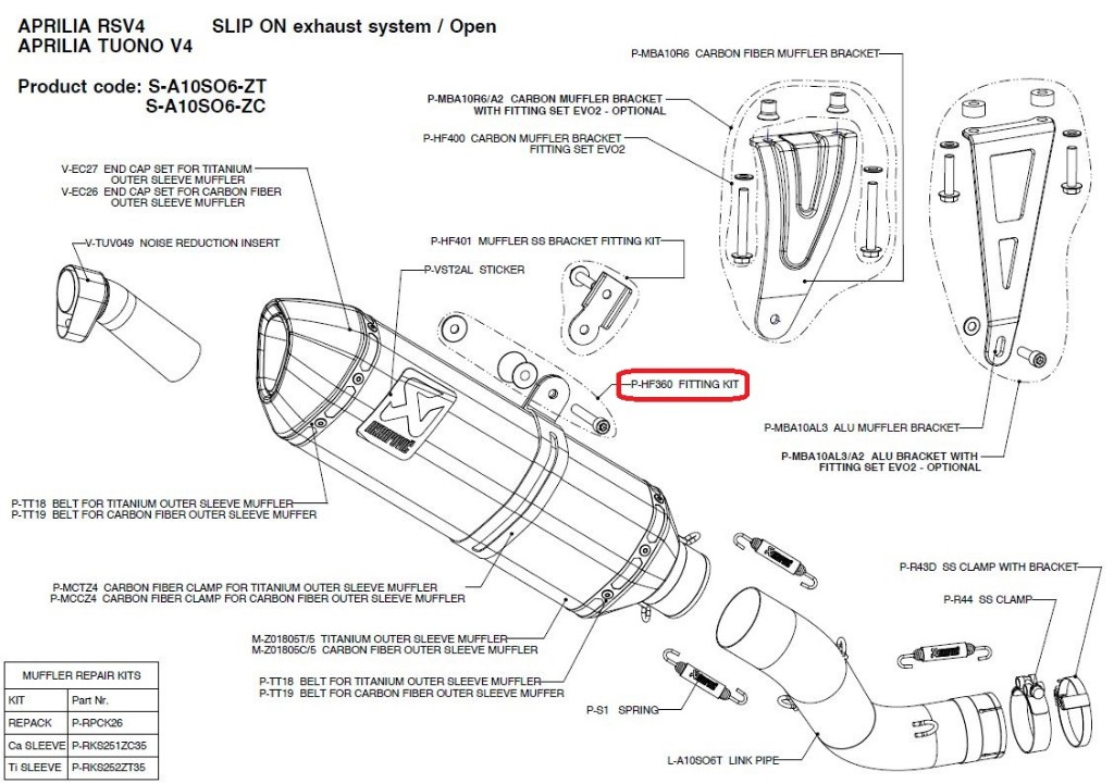 【リペアパーツ】P-HF360 fitting kit
