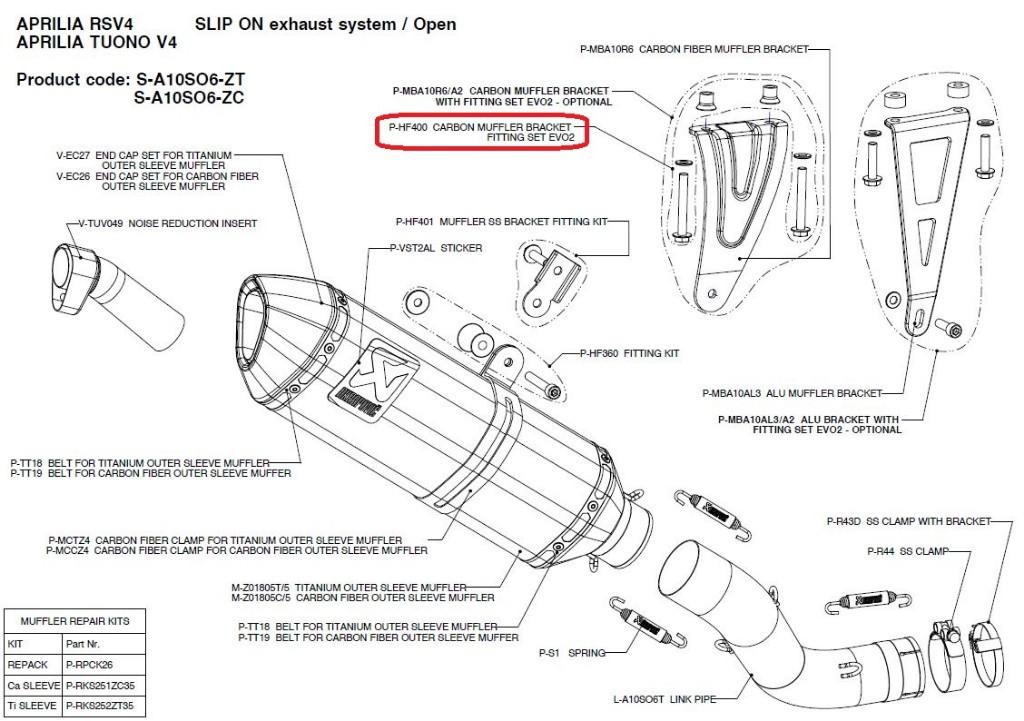 【リペアパーツ】P-HF400 carbon muffler bracket fitting set evo2