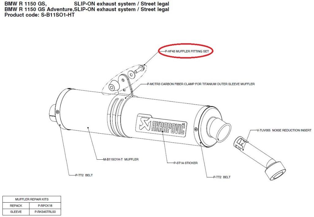 【リペアパーツ】P-HF43 muffler fitting set