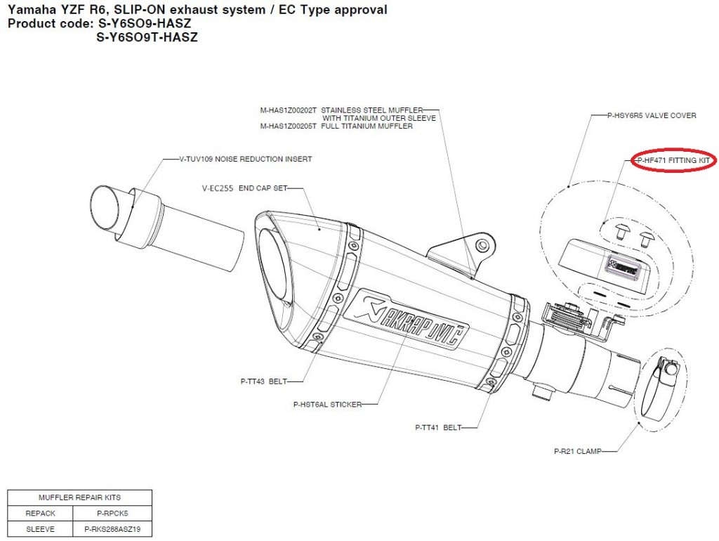 【リペアパーツ】P-HF471 fitting kit