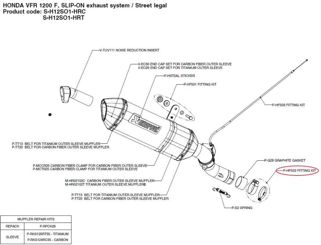 【リペアパーツ】P-HF502 fitting kit