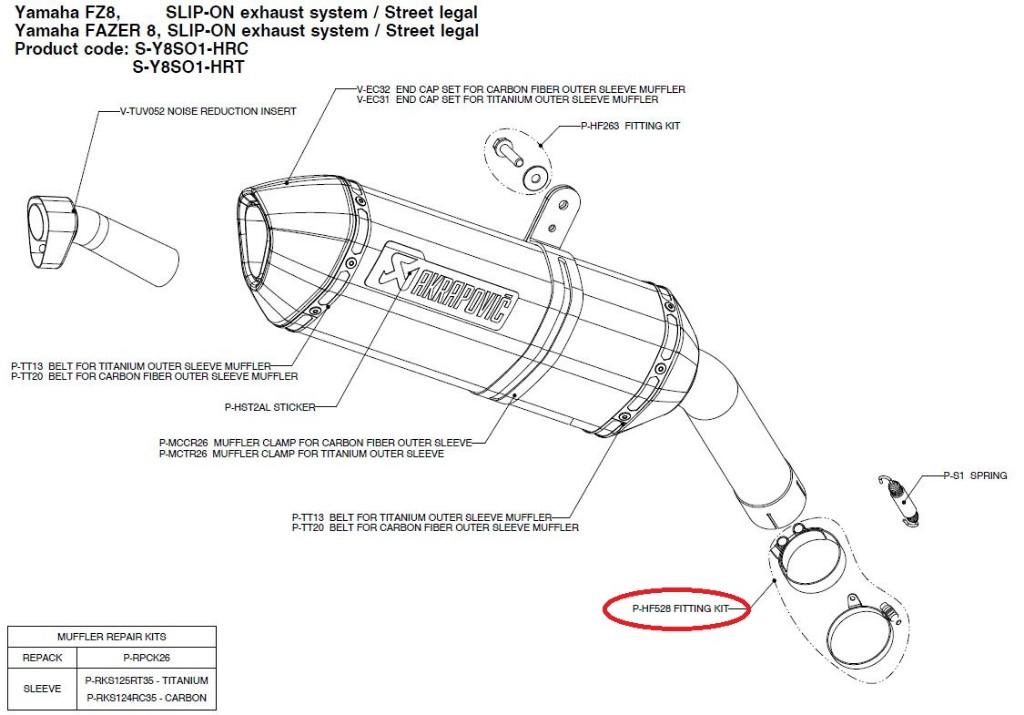 【リペアパーツ】P-HF528 fitting kit