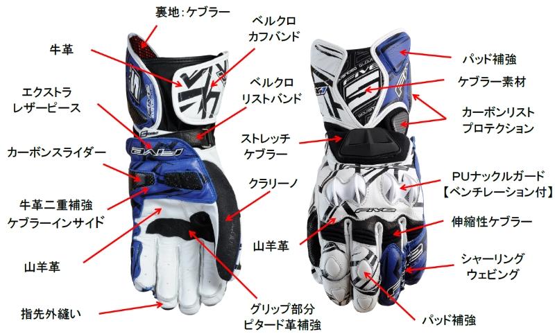 【FIVE】RACE RFX1防摔手套 - 「Webike-摩托百貨」