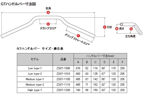 【ZETA】GT把手 (低把 type-2) - 「Webike-摩托百貨」