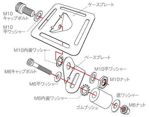 【TANAX motofizz】導航機包固定座組 三角台型式 - 「Webike-摩托百貨」