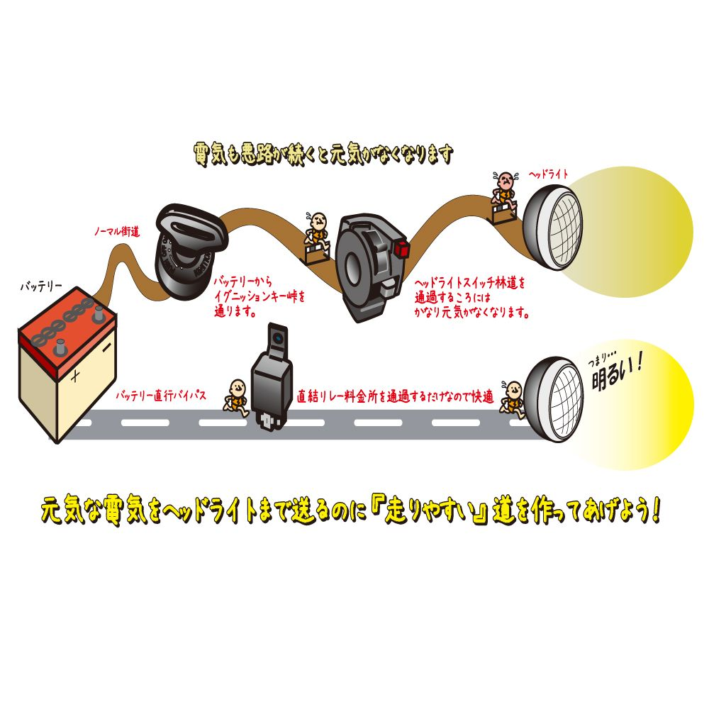 【DAYTONA】頭燈繼電器套件 - 「Webike-摩托百貨」