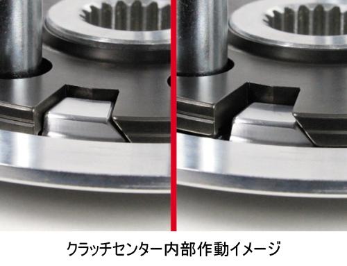 【SP武川】滑動式離合器組 - 「Webike-摩托百貨」