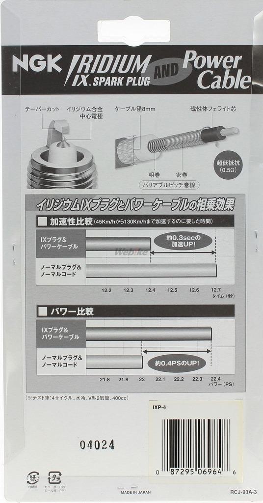 【NGK】IX銥合金火星塞&火星塞接頭含矽導線(高壓點火線) - 「Webike-摩托百貨」