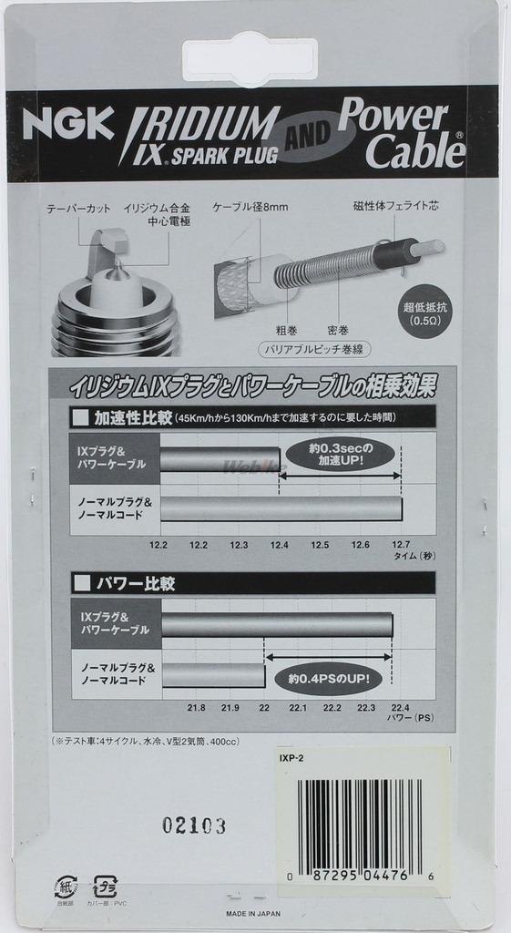 【NGK】銥合金IX火星塞&火星塞接頭含矽導線 - 「Webike-摩托百貨」