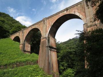 栃木~軽井沢~鉄道文化むら~栃木 | Webikeツーリング