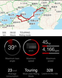 四国うどんツーリング | Webikeツーリング